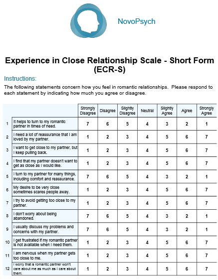Attachment style test relationship What's Holding